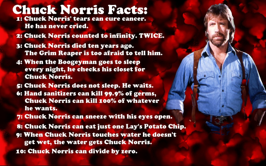 Chuck Norris Facks