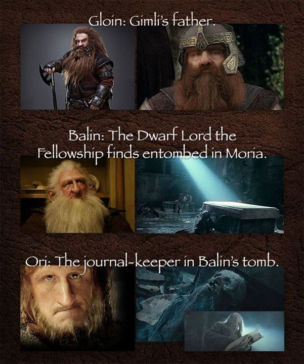 Here are some other links between the Dwarfs in the Hobbit and the Lord Of The Rings.