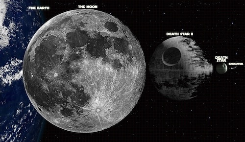 Death Star Size Comparison