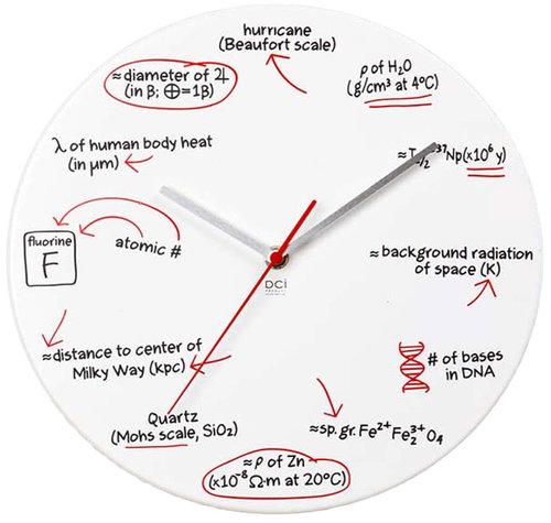 weird-clocks-science