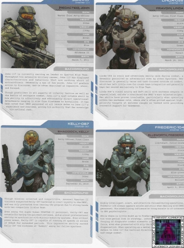 Halo 5 Guardians Spartan Porfile cards (1).jpg