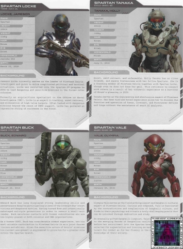 Halo 5 Guardians Spartan Porfile cards (3).jpg