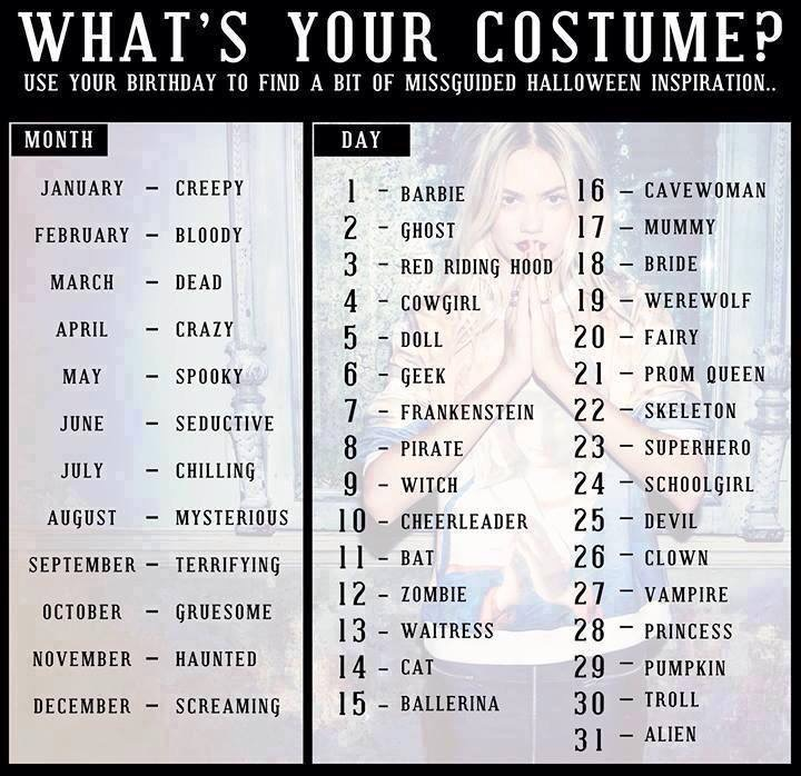 Costume selector