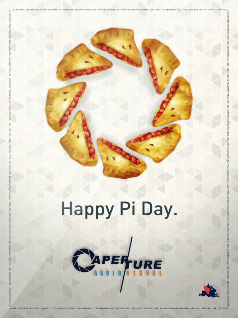 Happy Pi Day from Aperture