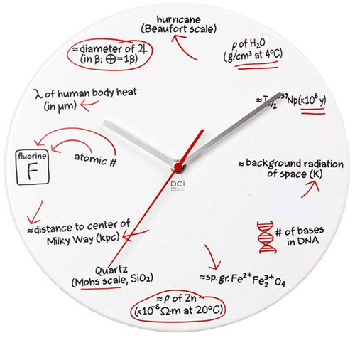 weird-clocks-science