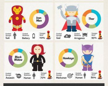 Picture Imp: Avengers Assemble