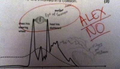 Picture Imp: Funny Exam Answers Part 1