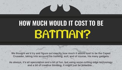 This Is How Much It Would Cost To Be Batman?